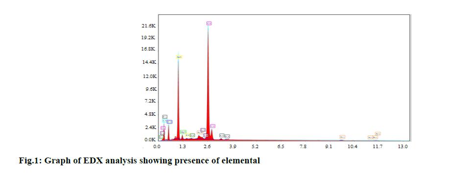 IJPS-Graph