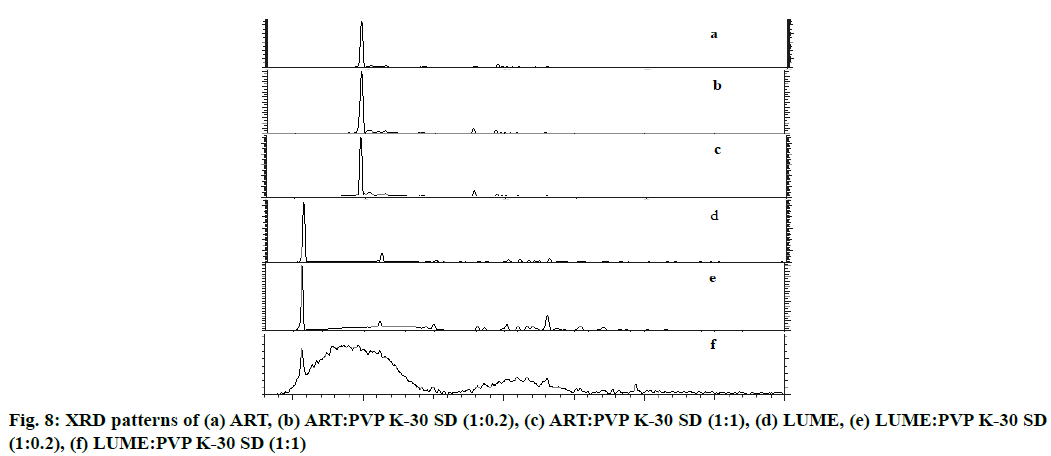 IJPS-XRD