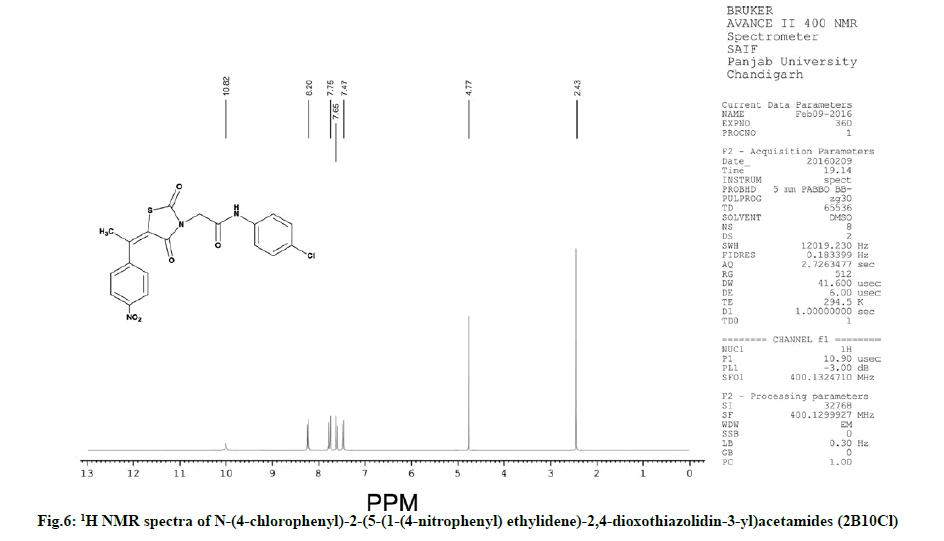 IJPS-chlorophenyl