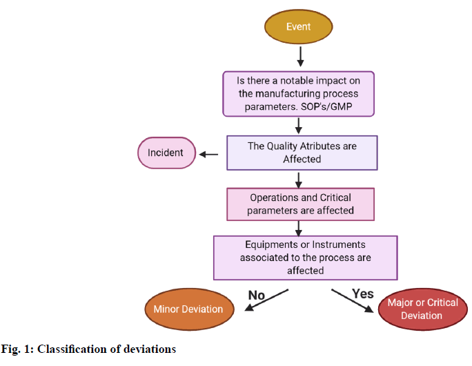 IJPS-clasification