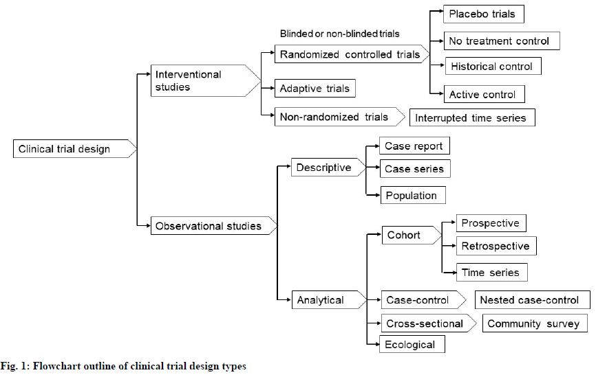 IJPS-clinical-trial