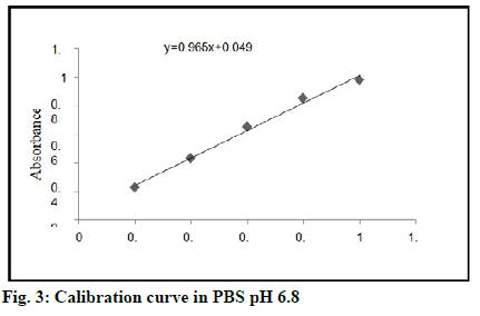 IJPS-curve