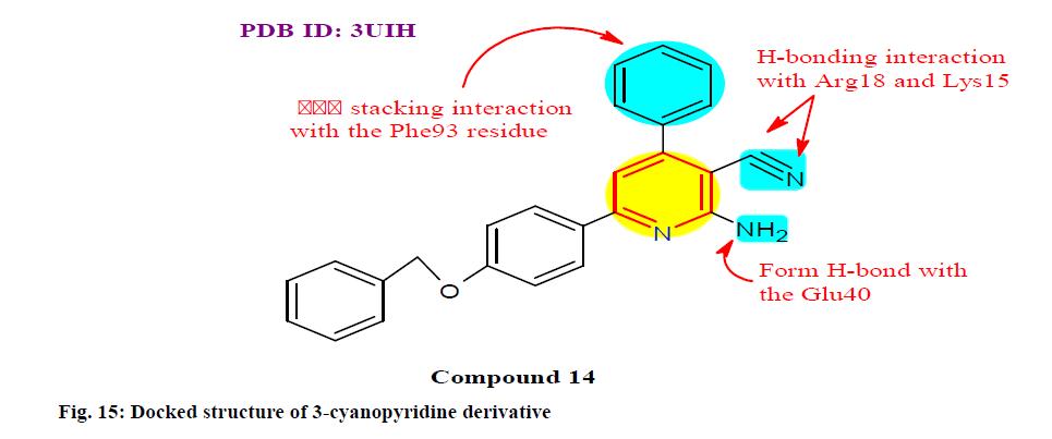 IJPS-cyanopyridine