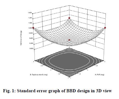 IJPS-design