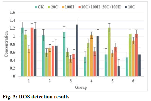 IJPS-detection