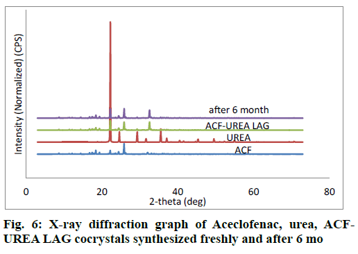 IJPS-diffraction