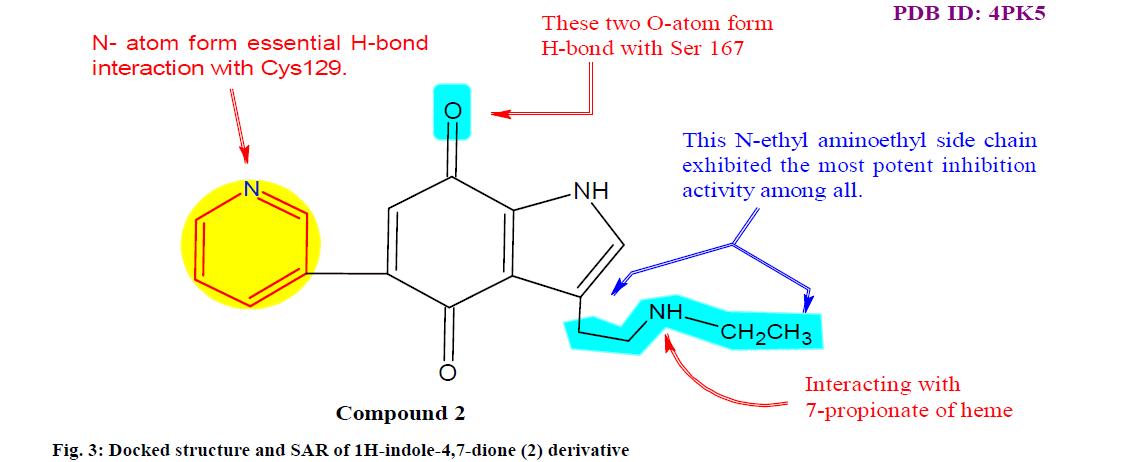 IJPS-dione