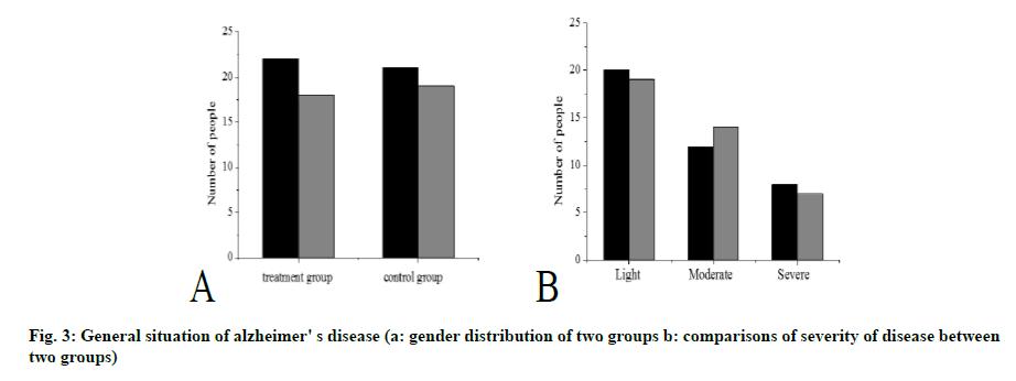 IJPS-disease