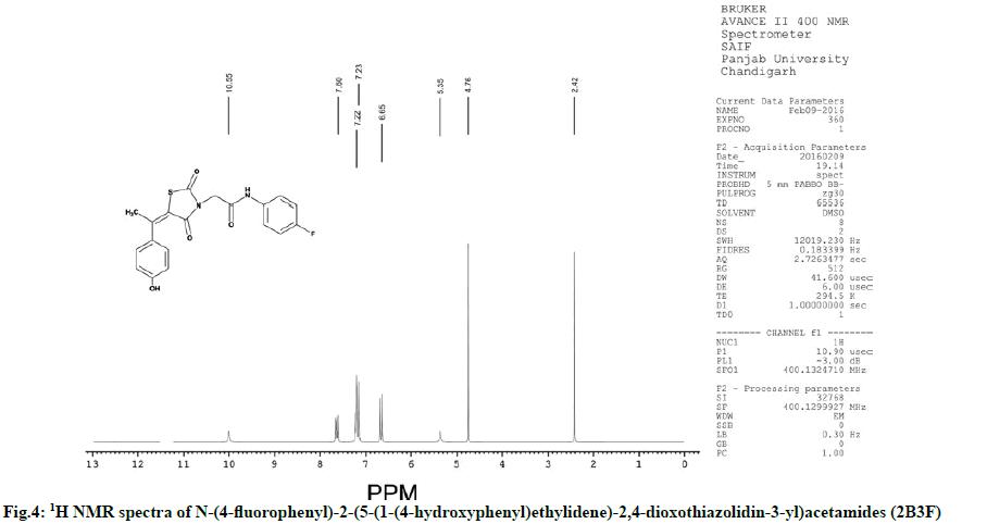 IJPS-ethylidene