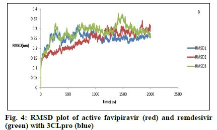 IJPS-favipiravir