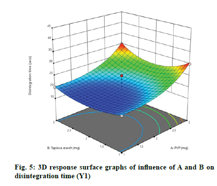 IJPS-graphs