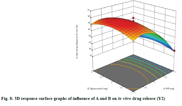 IJPS-influence