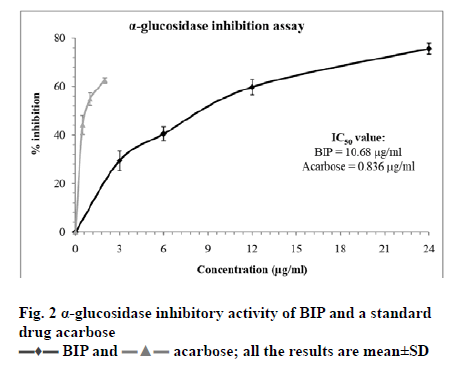 IJPS-inhibitory