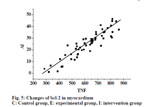 IJPS-intervention