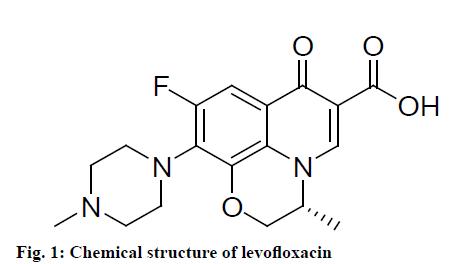 IJPS-levofloxacin