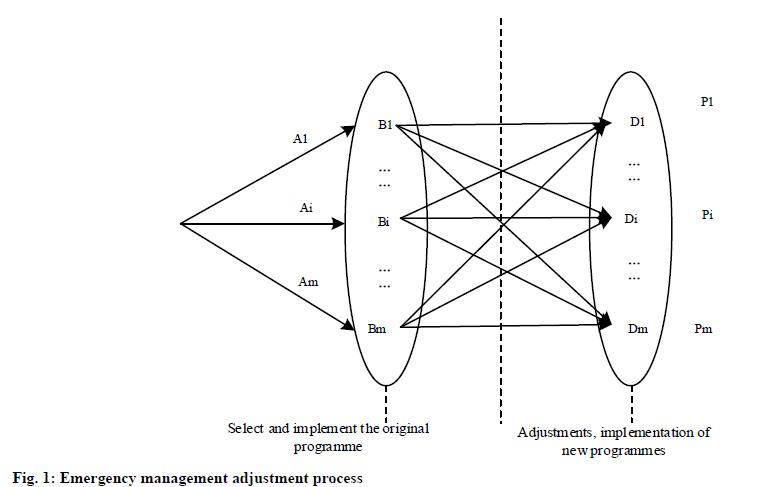 IJPS-management