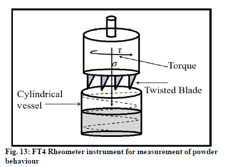 IJPS-measurement
