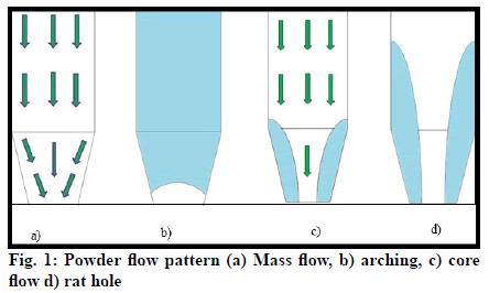 IJPS-pattern