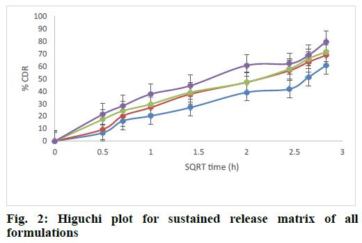 IJPS-plot