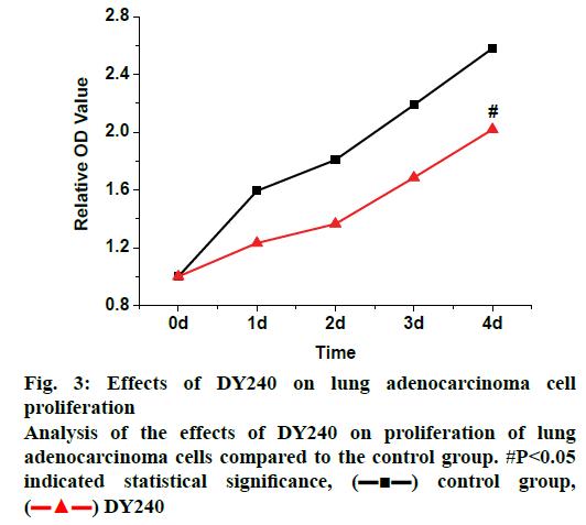 IJPS-proliferation
