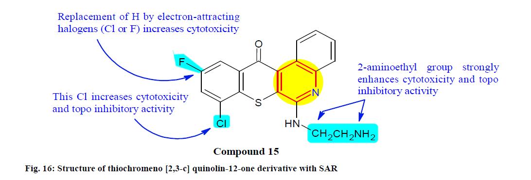 IJPS-quinolin