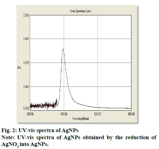 IJPS-spectra