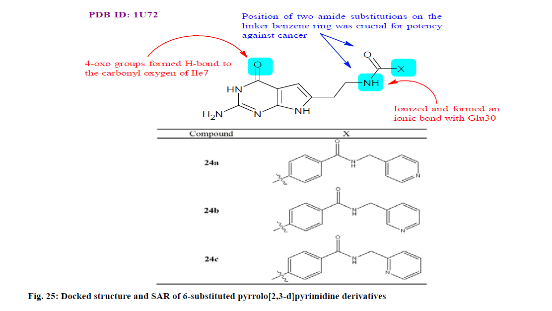 IJPS-substituted