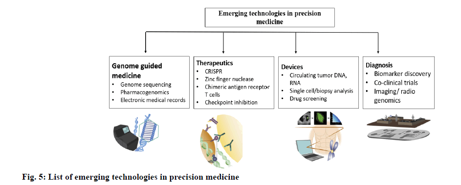 IJPS-technologies