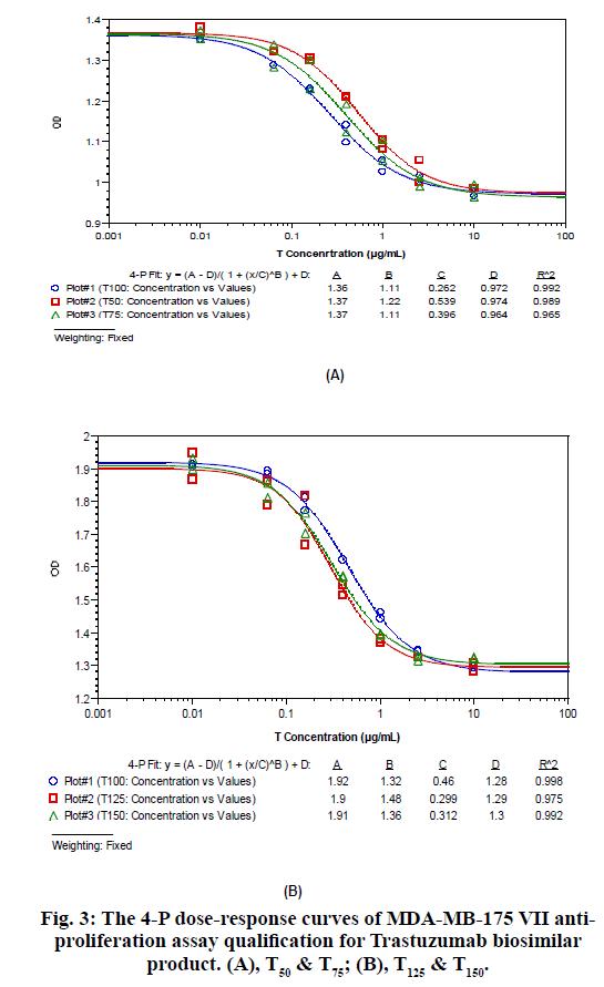 IJPS-trastuzumab