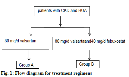 IJPS-treatment