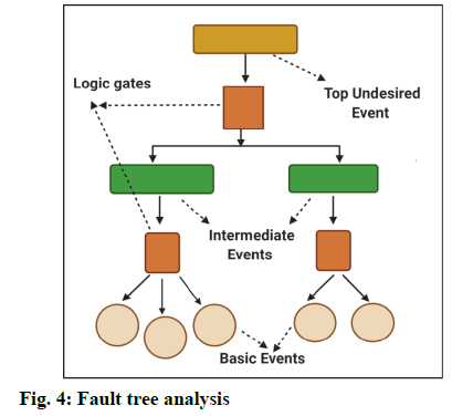 IJPS-tree