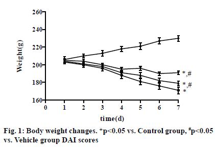 IJPS-weight