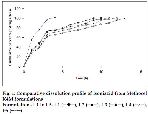 ascorbic acid and iodine reaction equation
