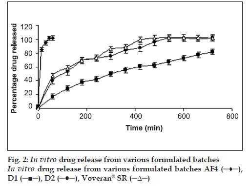 persantine injection price in karachi