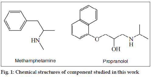 Methamphetamine | Propranolol | Reversed-phase High-performance