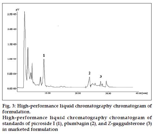 Picroside I Plumbagin Z Guggulsterone Picrorhiza Kurroa