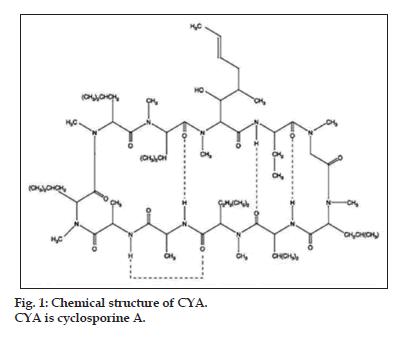 Cyclosporine A | HPLC-UV | Nanoparticles | Poly