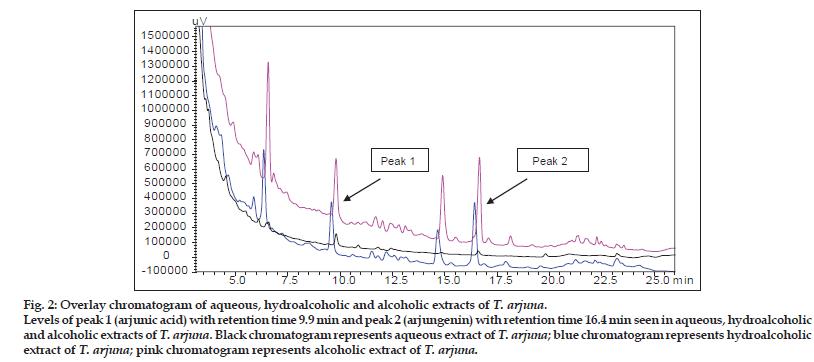 chloroquine phosphate tablets dosage