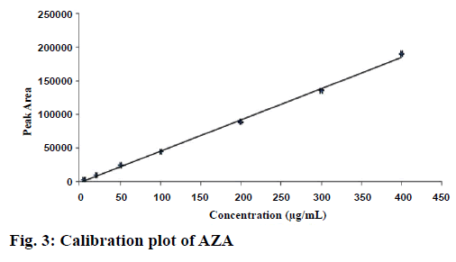 IJPS-Calibration-plot
