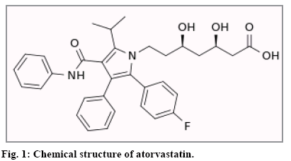 IJPS-Chemical-structure-atorvastatin
