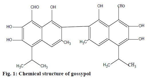IJPS-Chemical-structure-gossypol