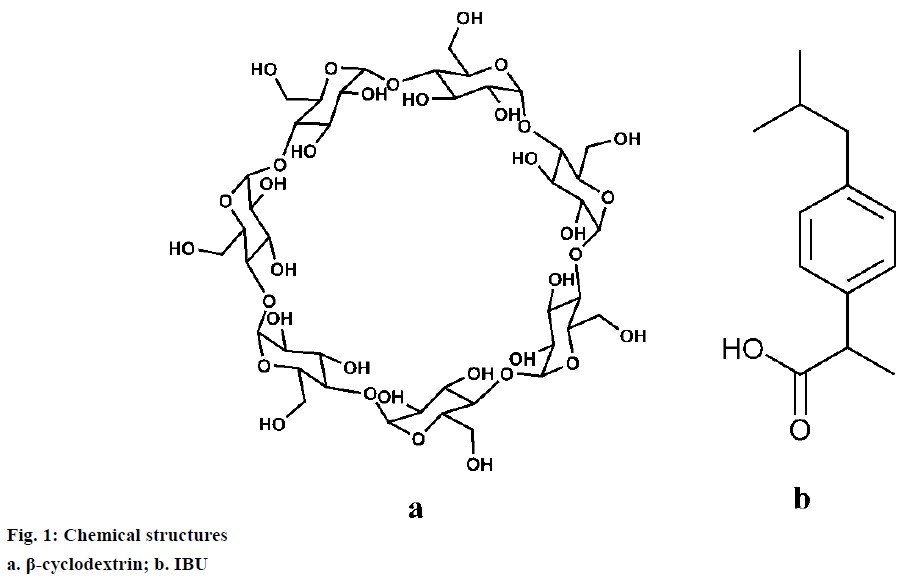 IJPS-Chemical-structures