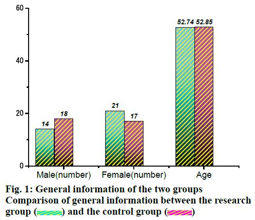 IJPS-Comparison