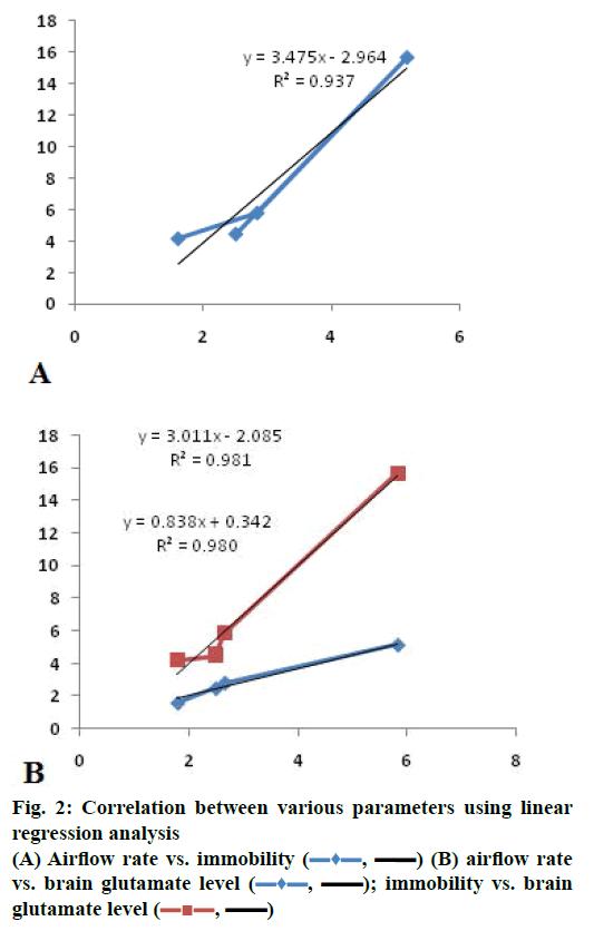 IJPS-Correlation-between