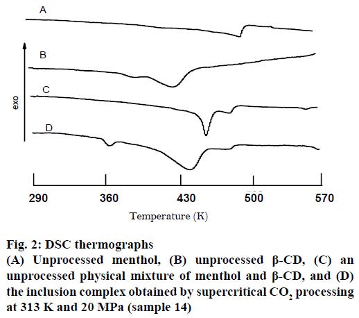 IJPS-DSC-thermographs
