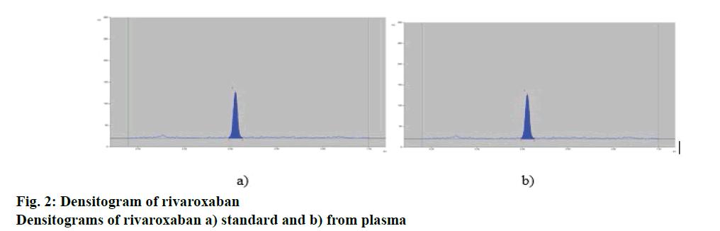 IJPS-Densitogram