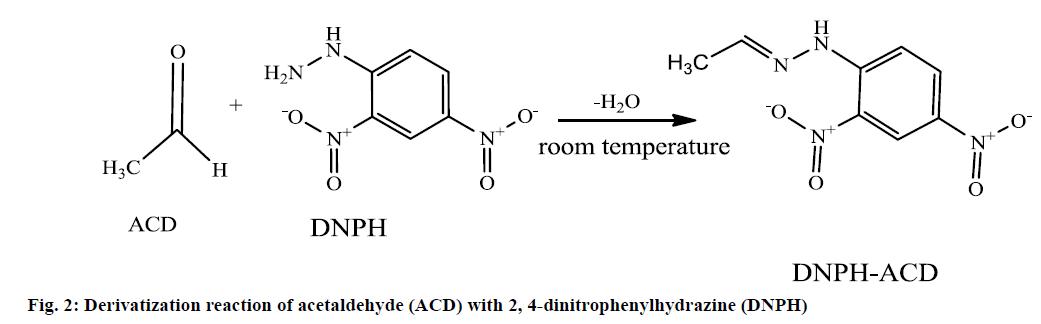 IJPS-Derivatization-reaction
