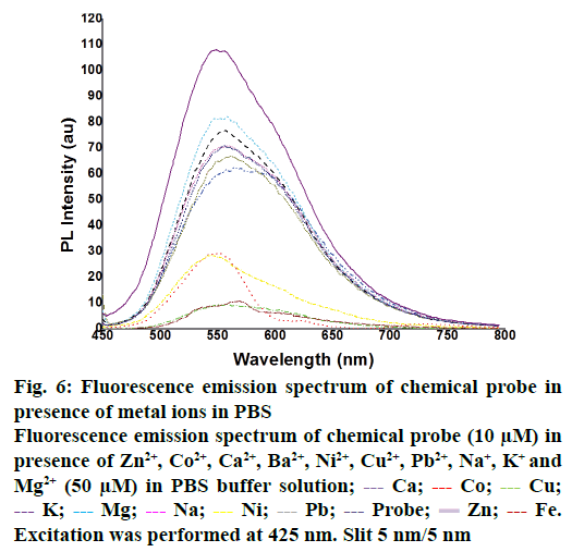IJPS-Fluorescence-emission-spectrum