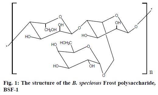 IJPS-Frost-polysaccharide