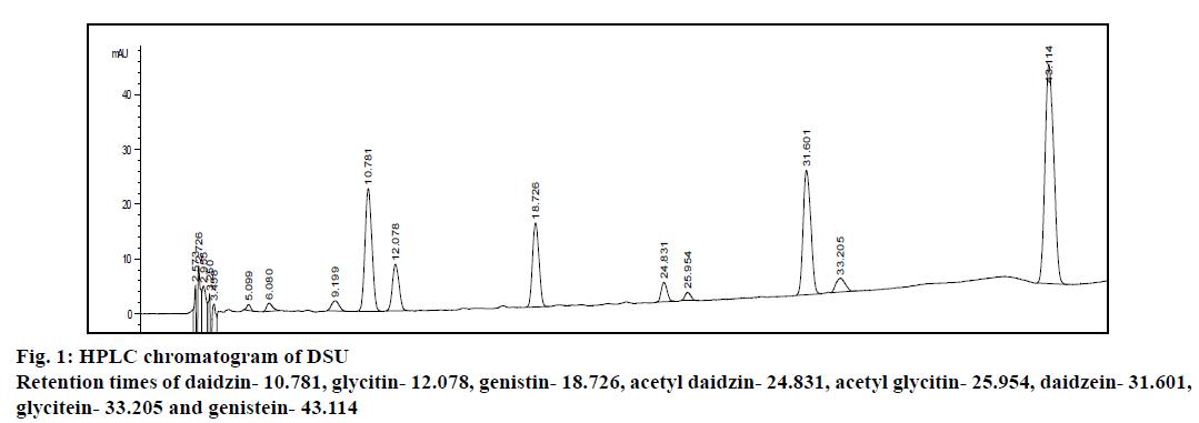 IJPS-HPLC-chromatogram